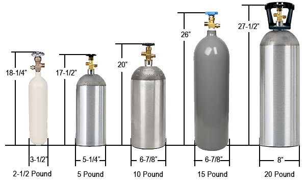 Kegerator Co2 Tanks